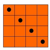 orange grid with four dots in a row
